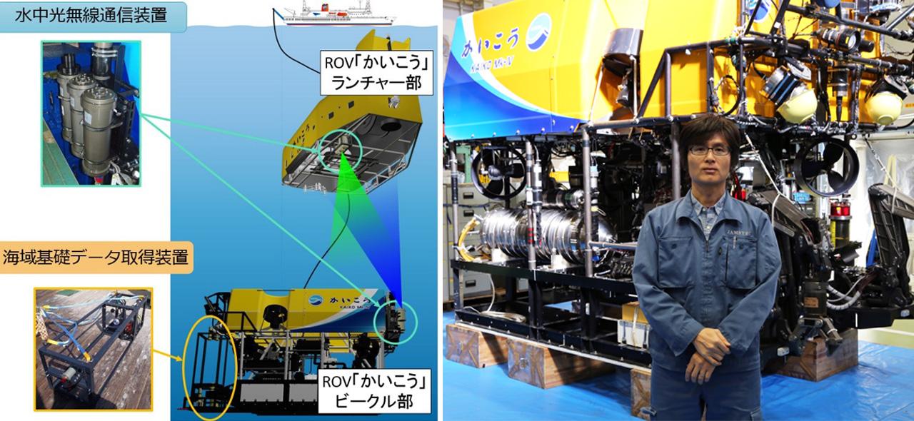 海中でSNS発信!通信の未来を変える水中光無線通信の可能性