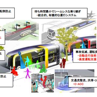 東京臨海エリアに導入される新輸送システムBRTが都市交通変革の先駆けになる!