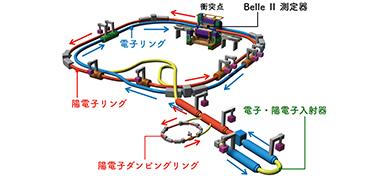 """""""ビッグバン""""を再現!巨大粒子加速器で物理学のイノベーションに挑む"""
