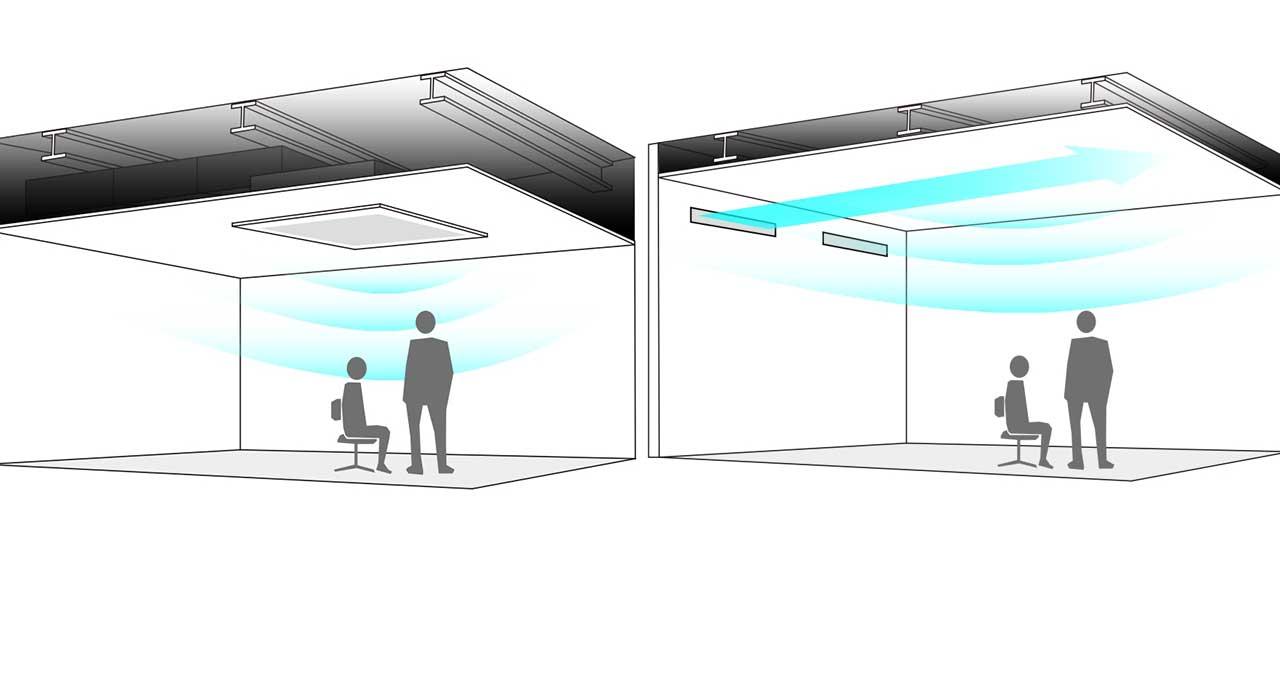 空調の未来が変わる! 省エネ&高効率なダクトレス型コアンダ空調システムとは