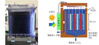 植物を上回る人工光合成技術! トヨタ系研究所が世界最高水準の高効率を達成