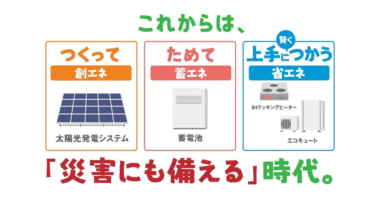省エネや防災対策をもっと手軽に、賢く実現! 初期費用ゼロで始めるマイホームのエネルギーマネジメント